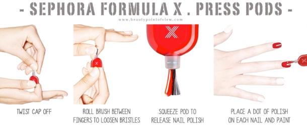 Il suffit de l'enclencher, de presser le mini-flacon, et de colorer les ongles les uns après les autres.